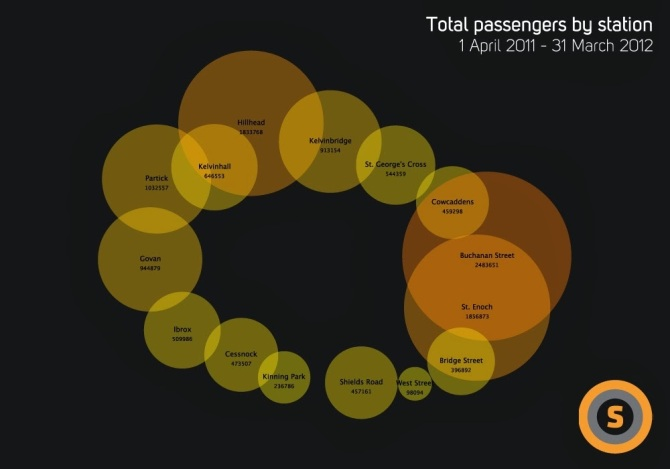 subway_data_visualisation1