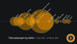 subway_data_visualisation2