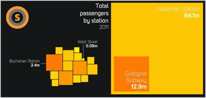 subway_data_visualisation3